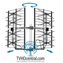 comment orienter une antenne de t l vision. Black Bedroom Furniture Sets. Home Design Ideas