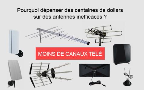 Quelles sont les bonnes antennes tv hd for Antenne tele interieur