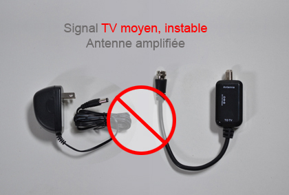 Attention au antennes équipées d'amplificateurs
